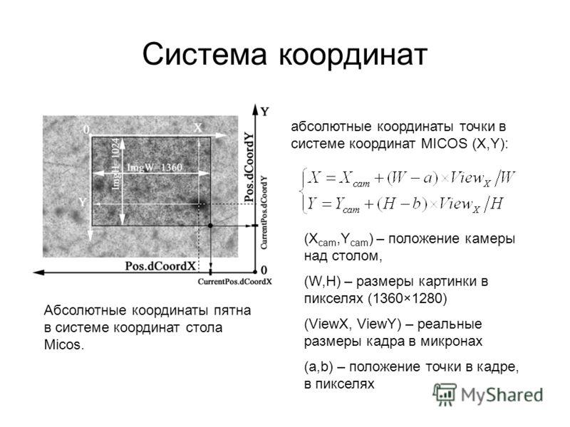 Система координат Абсолютные координаты пятна в системе координат стола Micos. абсолютные координаты точки в сиcтеме координат MICOS (X,Y): (X cam,Y cam ) – положение камеры над столом, (W,H) – размеры картинки в пикселях (1360×1280) (ViewX, ViewY) –