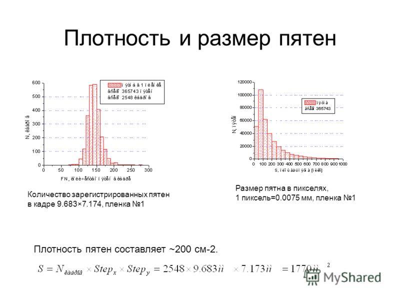 Плотность и размер пятен Количество зарегистрированных пятен в кадре 9.683×7.174, пленка 1 Размер пятна в пикселях, 1 пиксель=0.0075 мм, пленка 1 Плотность пятен составляет ~200 см-2.
