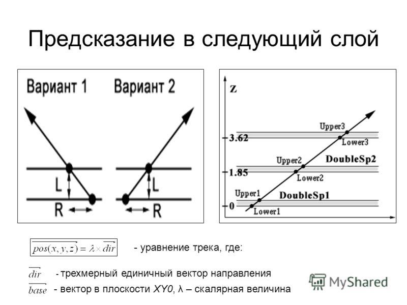 Предсказание в следующий слой - трехмерный единичный вектор направления - вектор в плоскости XY0, λ – скалярная величина - уравнение трека, где: