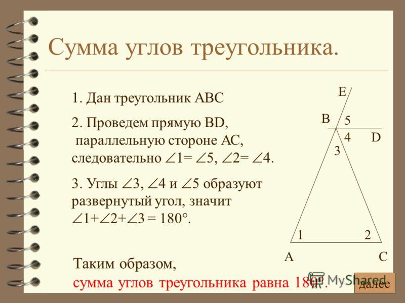 Сумма углов треугольника. 1. Дан треугольник АВС 2. Проведем прямую BD, параллельную стороне АС, следовательно 1= 5, 2= 4. А В С 12 3 Таким образом, сумма углов треугольника равна 180°. 5 Е D4 3. Углы 3, 4 и 5 образуют развернутый угол, значит 1+ 2+