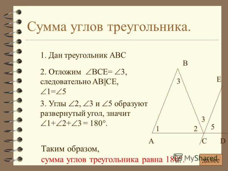 Сумма углов треугольника. 1. Дан треугольник АВС 2. Отложим ВСЕ= 3, следовательно AB||CE, 1= 5 А В С 12 3 3. Углы 2, 3 и 5 образуют развернутый угол, значит 1+ 2+ 3 = 180°. Таким образом, сумма углов треугольника равна 180°. E 3 D 5 далее