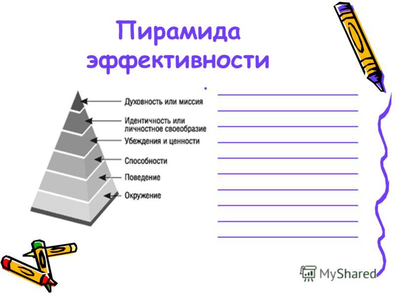 Пирамида эффективности _________________ _________________ _________________ _________________ _________________