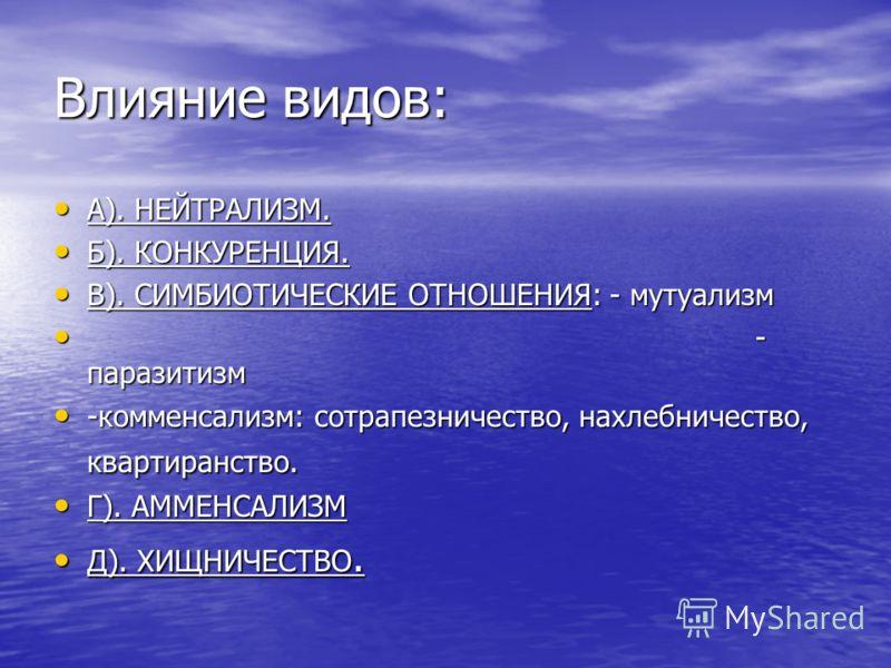 Влияние видов: А). НЕЙТРАЛИЗМ. А). НЕЙТРАЛИЗМ. Б). КОНКУРЕНЦИЯ. Б). КОНКУРЕНЦИЯ. В). СИМБИОТИЧЕСКИЕ ОТНОШЕНИЯ: - мутуализм В). СИМБИОТИЧЕСКИЕ ОТНОШЕНИЯ: - мутуализм - паразитизм - паразитизм -комменсализм: сотрапезничество, нахлебничество, квартиранс