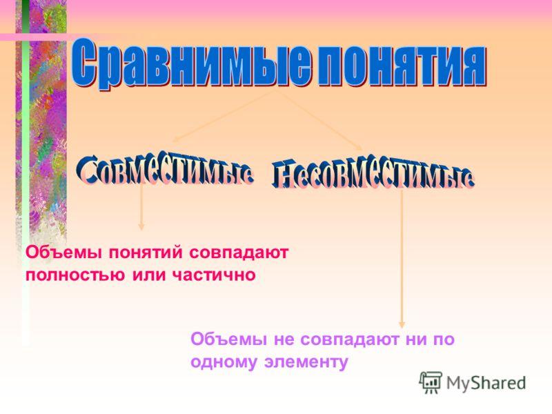 Объемы понятий совпадают полностью или частично Объемы не совпадают ни по одному элементу