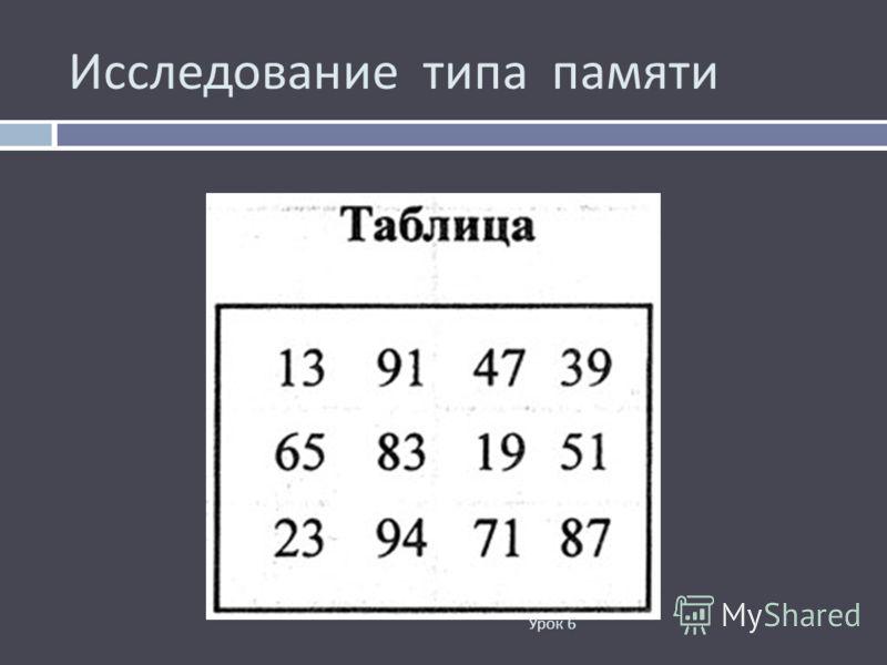 Исследование типа памяти Урок 6