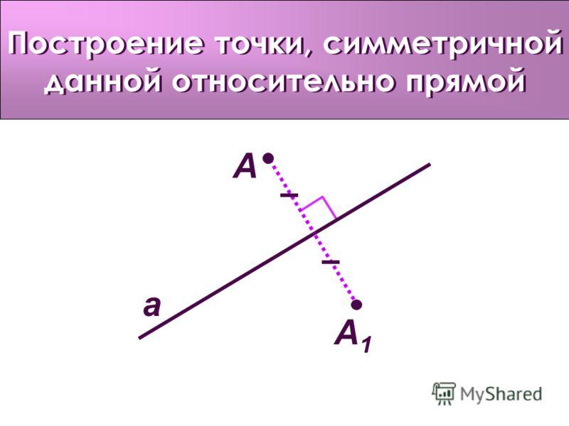 Построение точки, симметричной данной относительно прямой a A A1A1