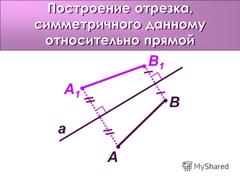 Построение отрезка, симметричного данному относительно прямой a A A1A1 B B1B1