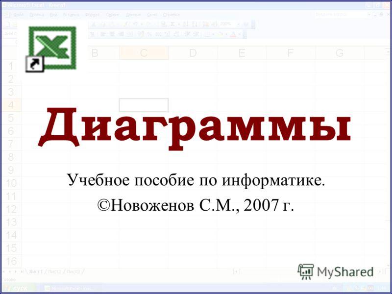 Диаграммы Учебное пособие по информатике. ©Новоженов С.М., 2007 г.