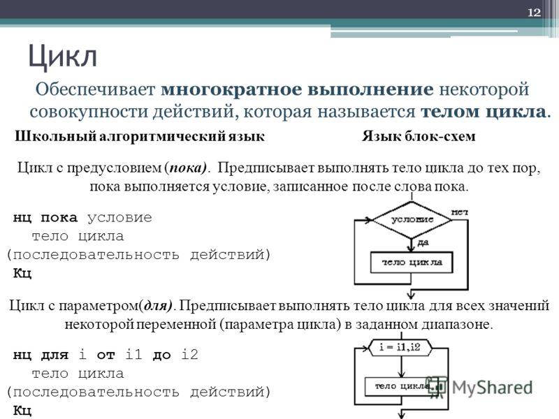 языкЯзык блок-схем Цикл с