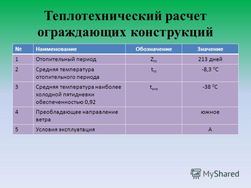 Теплотехнический расчет ограждающих конструкций НаименованиеОбозначениеЗначение 1Отопительный периодZ ht 213 дней 2Средняя температура отопительного периода t ht -8,3 0 С 3Средняя температура наиболее холодной пятидневки обеспеченностью 0,92 t exe -3