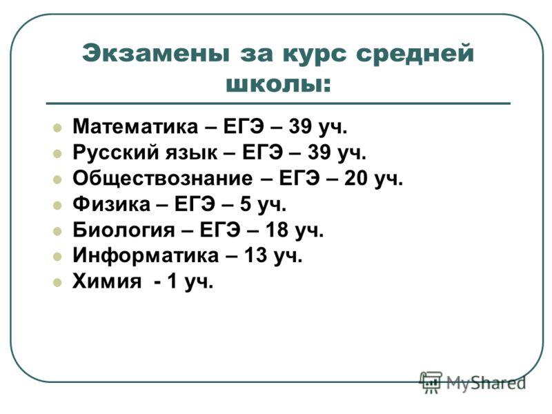 Экзамены за курс средней школы: Математика – ЕГЭ – 39 уч. Русский язык – ЕГЭ – 39 уч. Обществознание – ЕГЭ – 20 уч. Физика – ЕГЭ – 5 уч. Биология – ЕГЭ – 18 уч. Информатика – 13 уч. Химия - 1 уч.