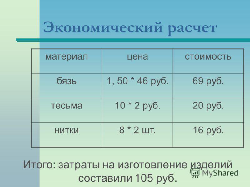 Экономический расчет материалценастоимость бязь1, 50 * 46 руб.69 руб. тесьма10 * 2 руб.20 руб. нитки8 * 2 шт.16 руб. Итого: затраты на изготовление изделий составили 105 руб.