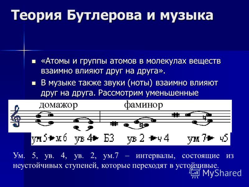 Теория Бутлерова и музыка «Атомы и группы атомов в молекулах веществ взаимно влияют друг на друга». «Атомы и группы атомов в молекулах веществ взаимно влияют друг на друга». В музыке также звуки (ноты) взаимно влияют друг на друга. Рассмотрим уменьше