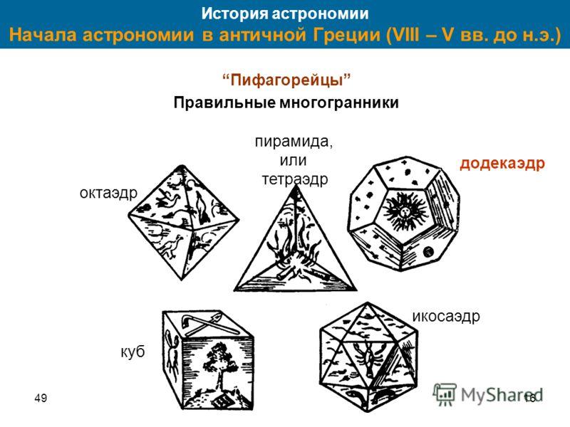 4916 История астрономии Начала астрономии в античной Греции (VIII – V вв. до н.э.) Пифагорейцы Правильные многогранники куб пирамида, или тетраэдр октаэдр икосаэдр додекаэдр
