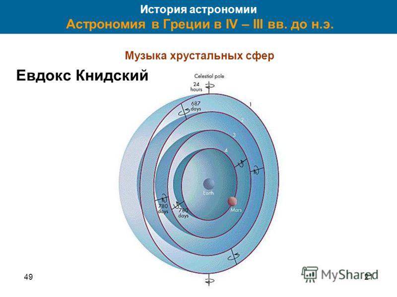 4921 История астрономии Астрономия в Греции в IV – III вв. до н.э. Музыка хрустальных сфер Евдокс Книдский