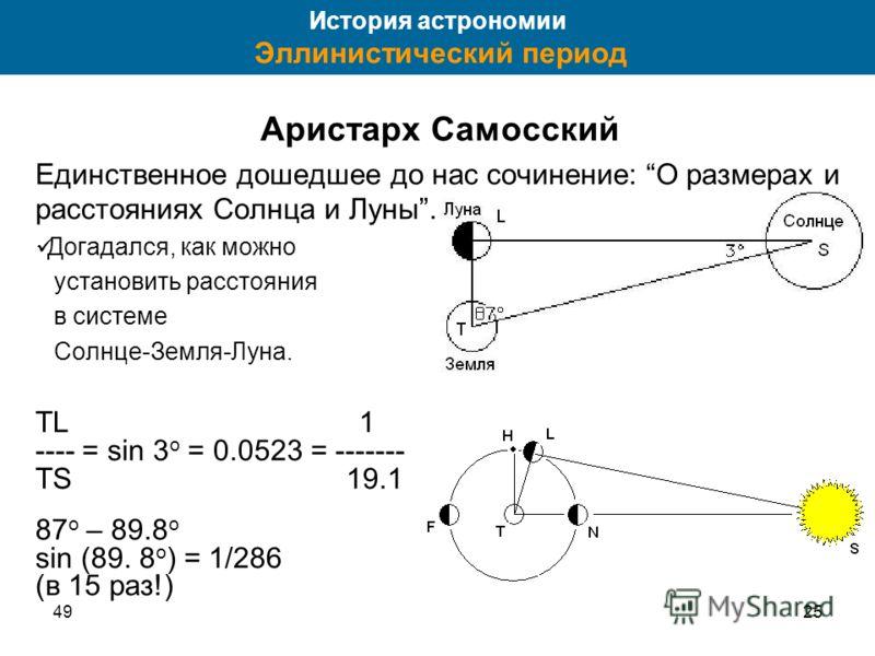 4925 История астрономии Эллинистический период Аристарх Самосский Единственное дошедшее до нас сочинение: О размерах и расстояниях Солнца и Луны. Догадался, как можно установить расстояния в системе Солнце-Земля-Луна. TL 1 ---- = sin 3 o = 0.0523 = -