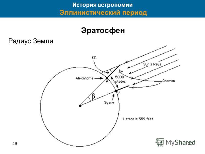 4930 История астрономии Эллинистический период Эратосфен Радиус Земли