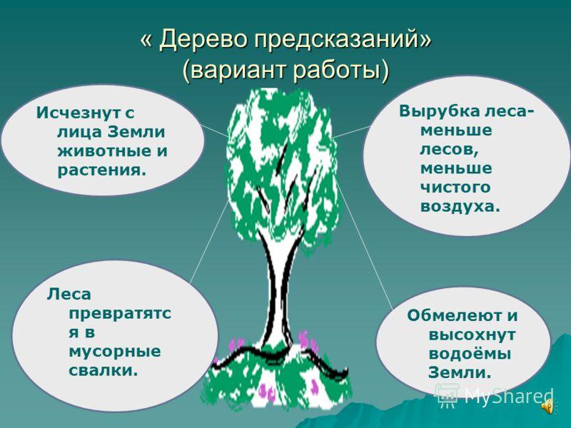 Составление « Дерева предсказаний» - Запишите в группах высказывания, которые отвечали бы на поставленный вопрос. - Что будет в будущем с лесом и его обитателями, если человек не будет защитником природы? Работают 4 группы.