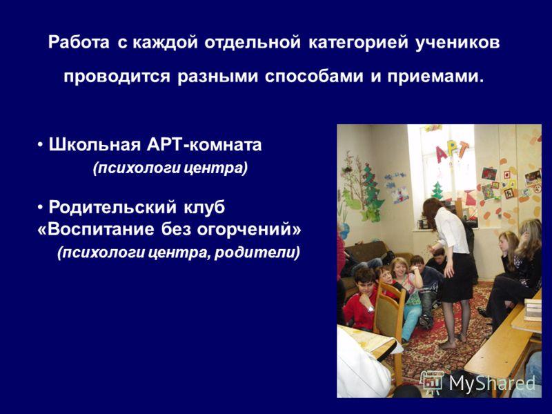 Работа с каждой отдельной категорией учеников проводится разными способами и приемами. Школьная АРТ-комната (психологи центра) Родительский клуб «Воспитание без огорчений» (психологи центра, родители)