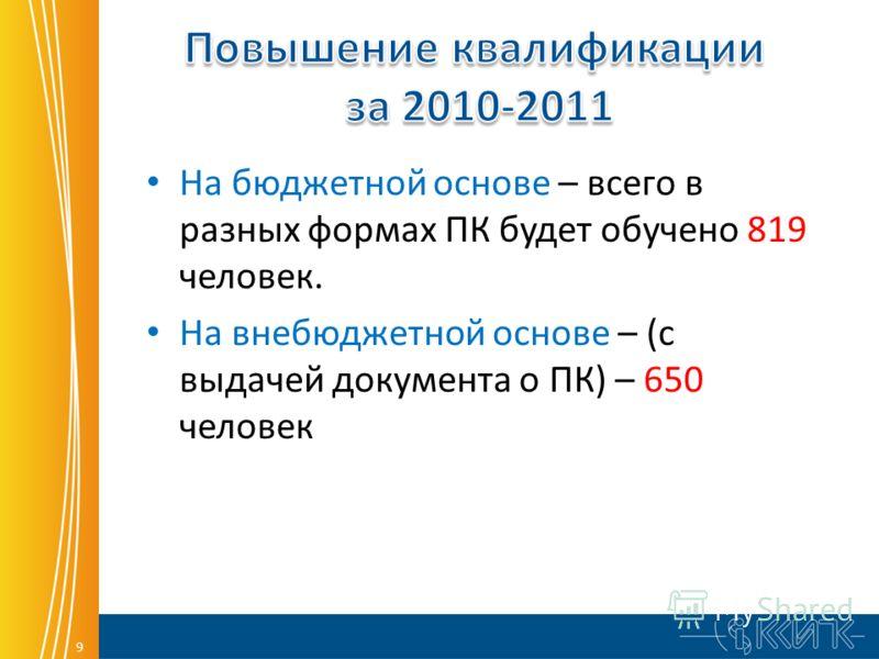 9 На бюджетной основе – всего в разных формах ПК будет обучено 819 человек. На внебюджетной основе – (с выдачей документа о ПК) – 650 человек