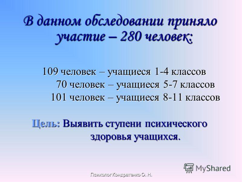 Психолог Кондратенко О. Н. В данном обследовании приняло участие – 280 человек: 109 человек – учащиеся 1-4 классов 109 человек – учащиеся 1-4 классов 70 человек – учащиеся 5-7 классов 70 человек – учащиеся 5-7 классов 101 человек – учащиеся 8-11 клас