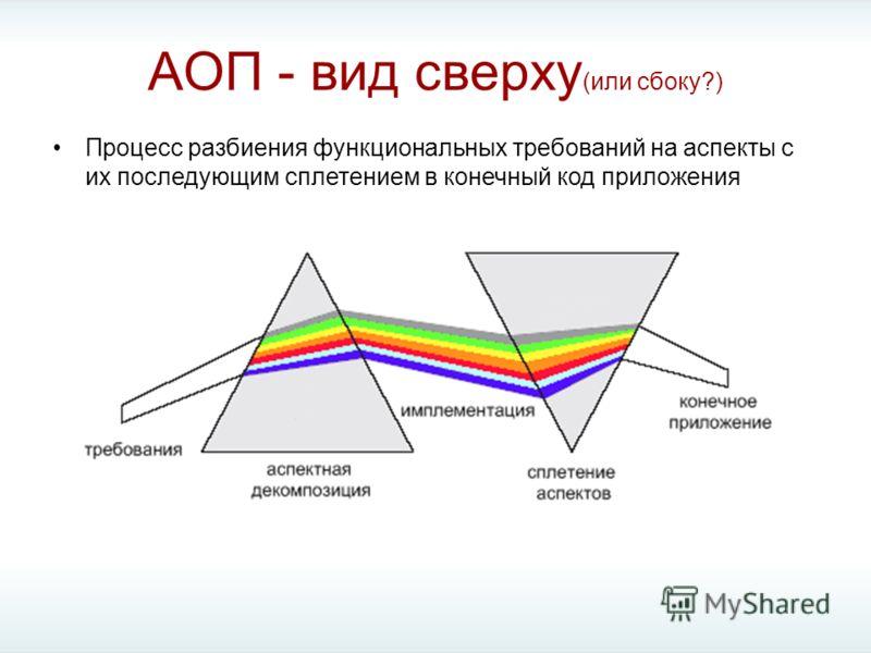 АОП - вид сверху (или сбоку?) Процесс разбиения функциональных требований на аспекты с их последующим сплетением в конечный код приложения