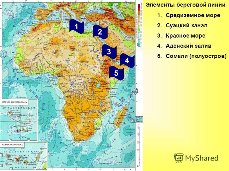 Элементы береговой линии 1.Средиземное море 2.Суэцкий канал 3.Красное море 4.Аденский залив 5.Сомали (полуостров) 2 3 4 1 5