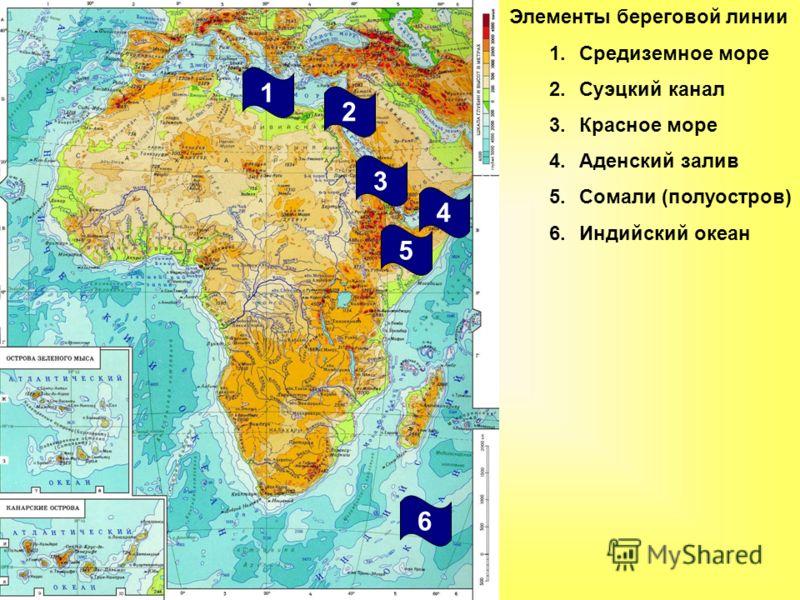 Элементы береговой линии 1.Средиземное море 2.Суэцкий канал 3.Красное море 4.Аденский залив 5.Сомали (полуостров) 6.Индийский океан 2 3 4 5 1 6