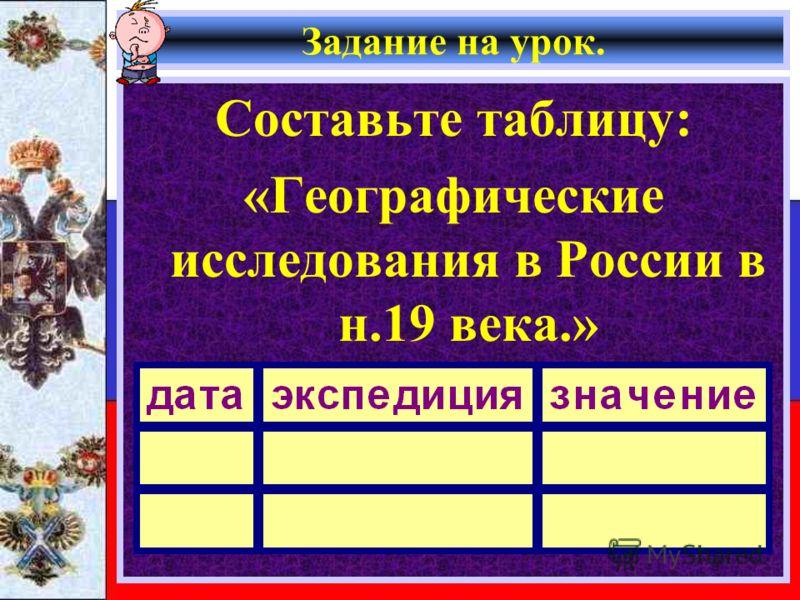 Задание на урок. Составьте таблицу: «Географические исследования в России в н.19 века.»