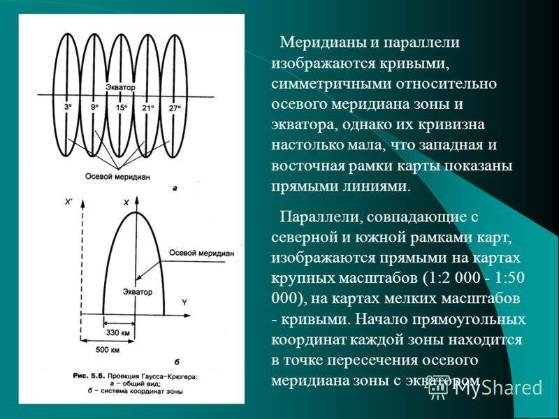 Меридианы и параллели изображаются кривыми, симметричными относительно осевого меридиана зоны и экватора, однако их кривизна настолько мала, что западная и восточная рамки карты показаны прямыми линиями. Параллели, совпадающие с северной и южной рамк