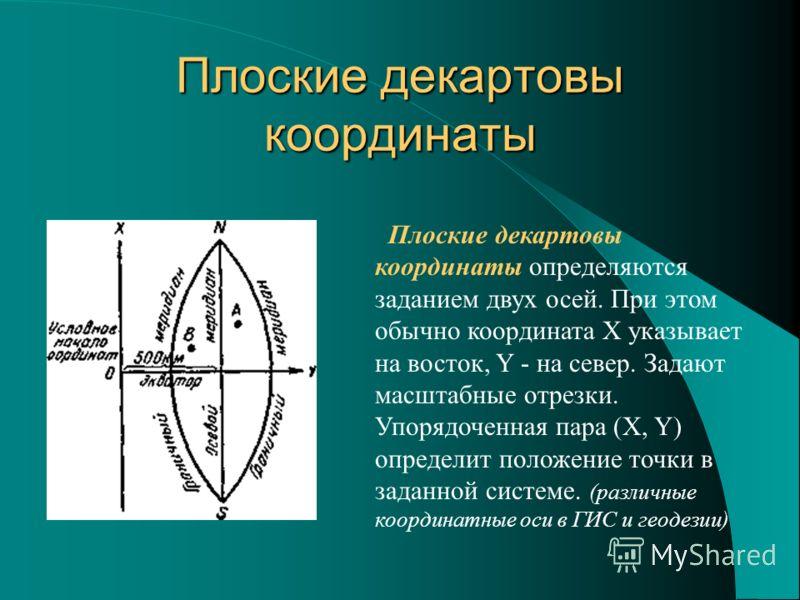 Плоские декартовы координаты Плоские декартовы координаты определяются заданием двух осей. При этом обычно координата X указывает на восток, Y - на север. Задают масштабные отрезки. Упорядоченная пара (X, Y) определит положение точки в заданной систе