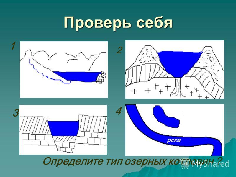 Проверь себя 1 2 3 4 Определите тип озерных котловин ? река
