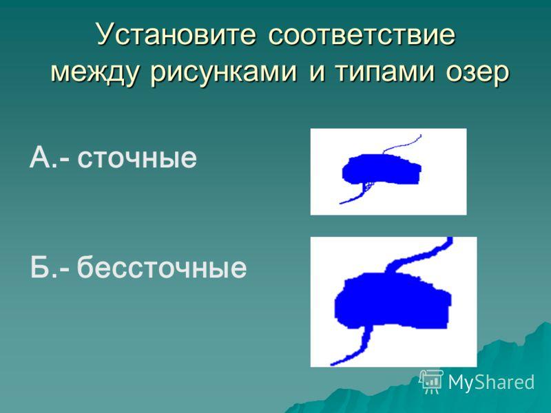 Установите соответствие между рисунками и типами озер А.- сточные Б.- бессточные