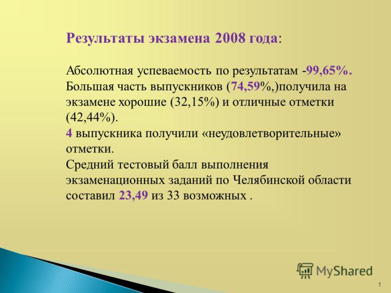5 Результаты экзамена 2008 года: Абсолютная успеваемость по результатам -99,65%. Большая часть выпускников (74,59%,)получила на экзамене хорошие (32,15%) и отличные отметки (42,44%). 4 выпускника получили «неудовлетворительные» отметки. Средний тесто