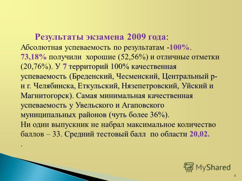 6 Результаты экзамена 2009 года: Абсолютная успеваемость по результатам -100%. У 7 территорий 100% качественная успеваемость (Бреденский, Чесменский, Центральный р- н г. Челябинска, Еткульский, Нязепетровский, Уйский и Магнитогорск). Самая минимальна