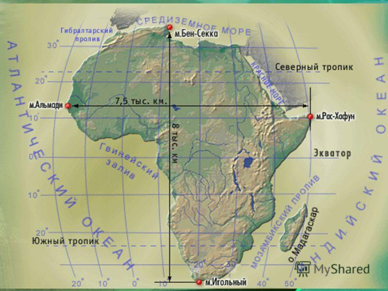 Протяженность Африки
