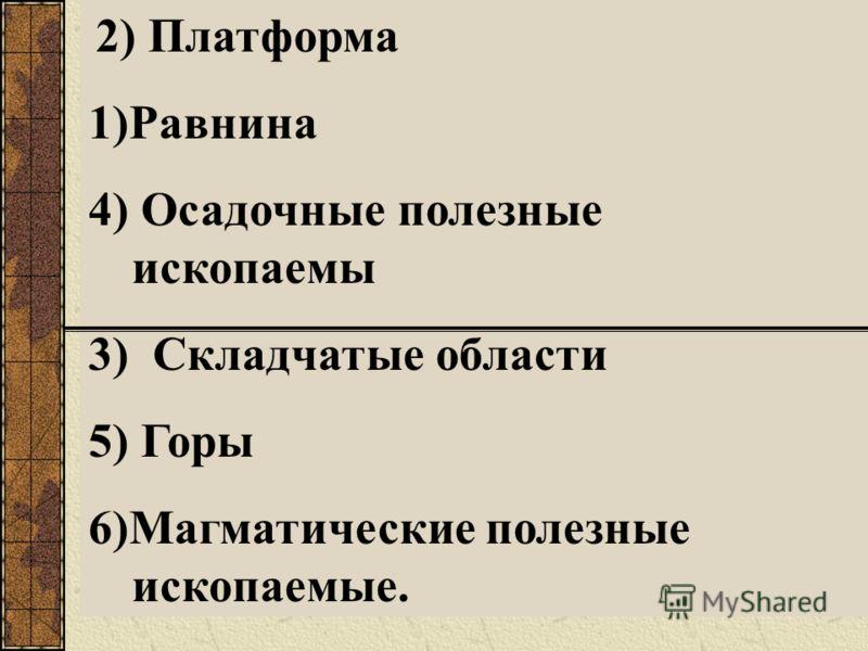 2) Платформа 1)Равнина 4) Осадочные полезные ископаемы 3) Складчатые области 5) Горы 6)Магматические полезные ископаемые.