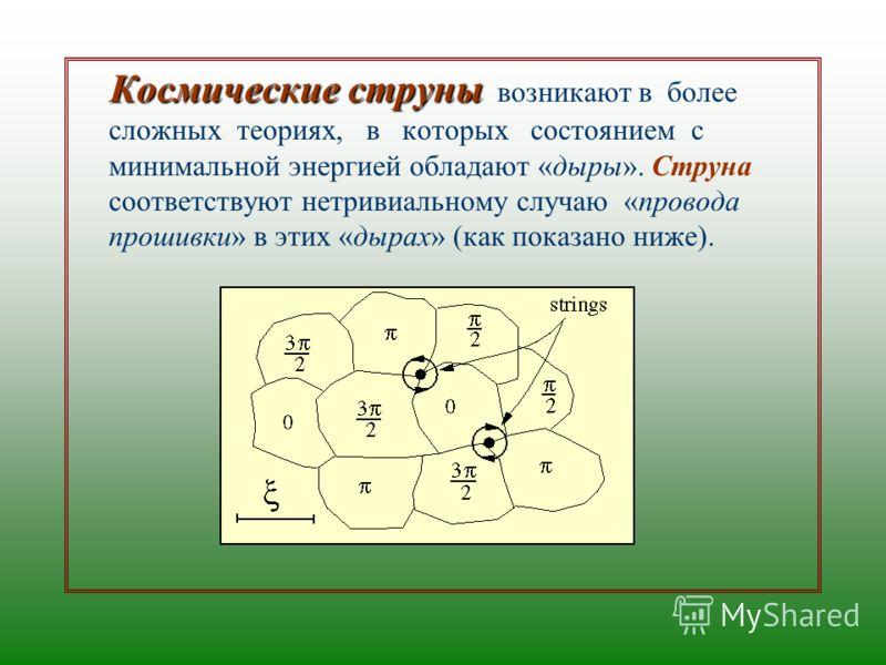 Космические струны Космические струны возникают в более сложных теориях, в которых состоянием с минимальной энергией обладают «дыры». Струна соответствуют нетривиальному случаю «провода прошивки» в этих «дырах» (как показано ниже).