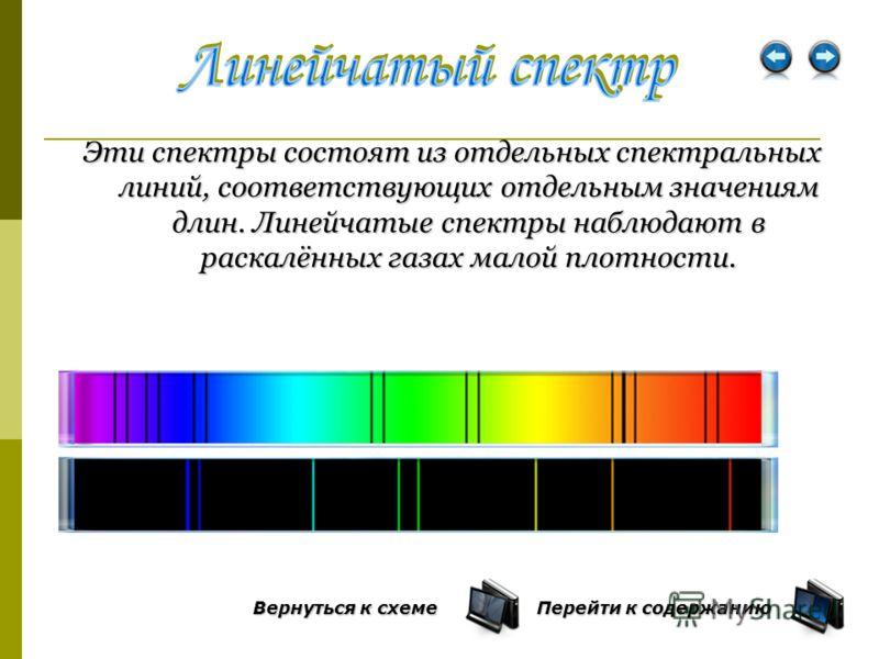 Солнечный спектр или спектр другого фонаря является непрерывным. Это означает, что в спектре представлены все виды волн. В спектре нет разрывов, и на экране спектрографа можно видеть сплошную разноцветную линию. Вернуться к схеме Перейти к содержанию