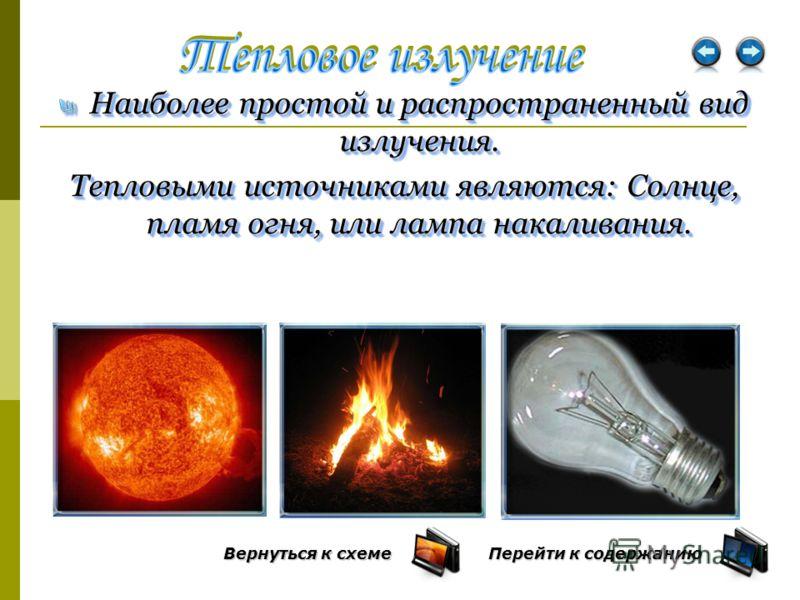 Виды излучения Тепловое излучение Электролюминесценция Катодолюминесценция Хемилюминесценция Фотолюминесценция Перейти к содержанию