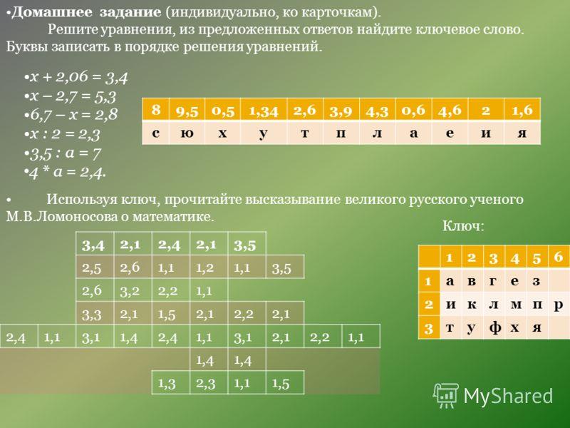 Домашнее задание (индивидуально, ко карточкам). Решите уравнения, из предложенных ответов найдите ключевое слово. Буквы записать в порядке решения уравнений. х + 2,06 = 3,4 х – 2,7 = 5,3 6,7 – х = 2,8 х : 2 = 2,3 3,5 : а = 7 4 * а = 2,4. 89,50,51,342