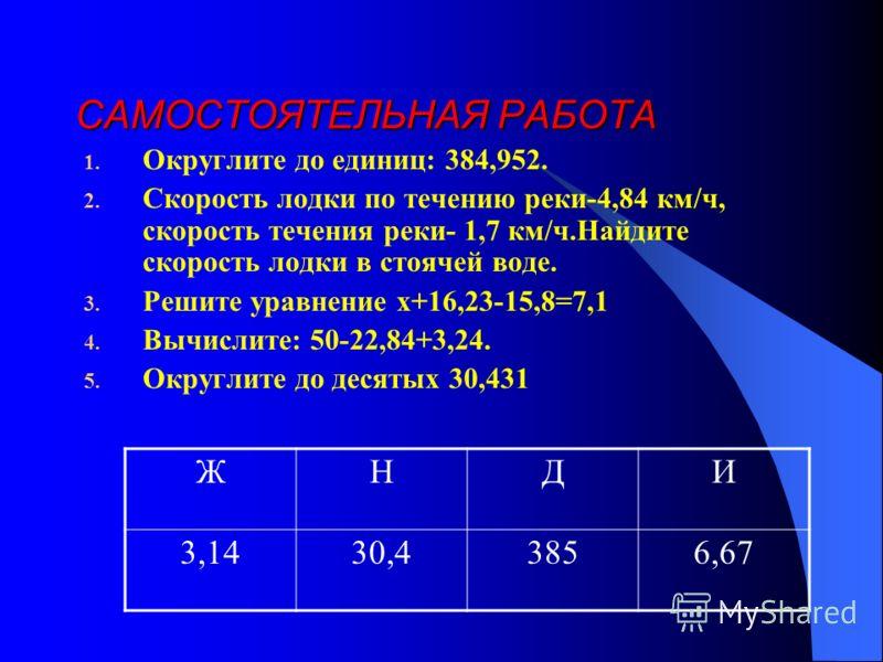 САМОСТОЯТЕЛЬНАЯ РАБОТА 1. Округлите до единиц: 384,952. 2. Скорость лодки по течению реки-4,84 км/ч, скорость течения реки- 1,7 км/ч.Найдите скорость лодки в стоячей воде. 3. Решите уравнение х+16,23-15,8=7,1 4. Вычислите: 50-22,84+3,24. 5. Округлите