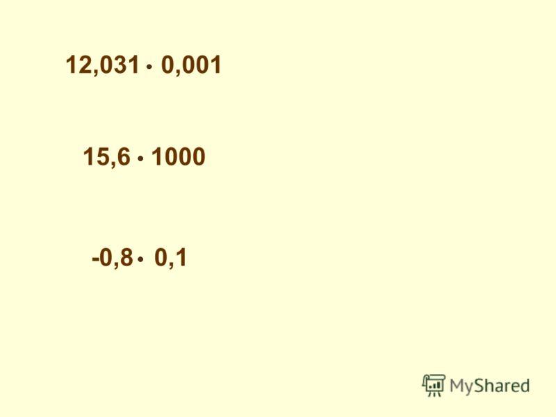 12,031 0,001 15,6 1000 -0,8 0,1