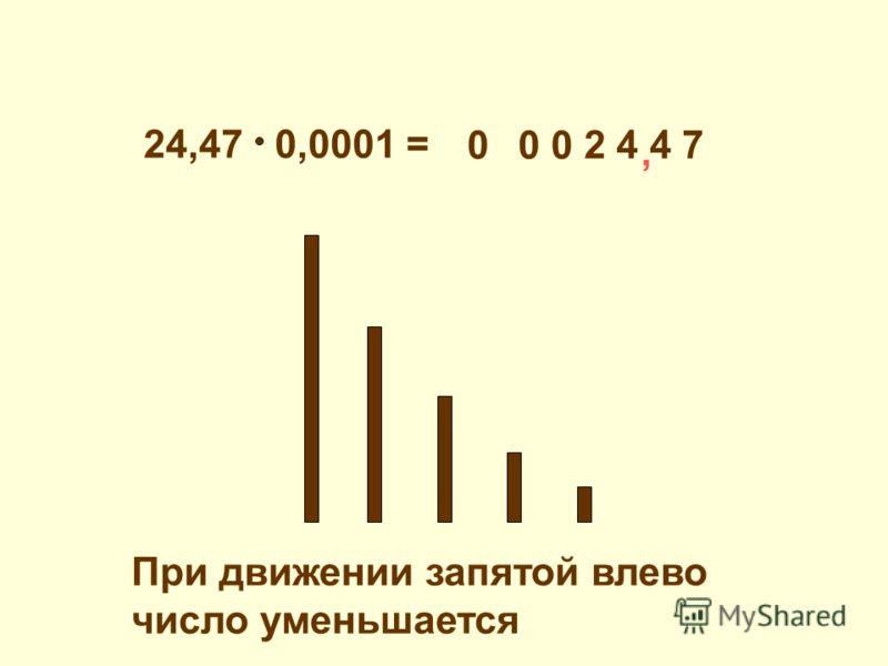 24,47 0,0001 =, 2 4 4 7 000 При движении запятой влево число уменьшается