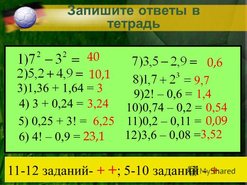 Устно: 4010,10,6 4! – 0,9 = 23,1 0,2 – 0,11 = 0,09 0,25 + 3! = 6,259,7 2! – 0,6 = 1,4 3 + 0,24 = 3,240,74 – 0,2 = 0,54 1,36 + 1,64 = 3 3,6 – 0,08 = 3,52