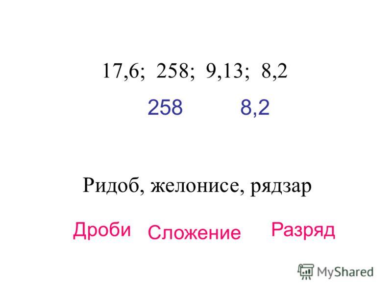 17,6; 258; 9,13; 8,2 Ридоб, желонисе, рядзар 2588,2 Дроби Сложение Разряд