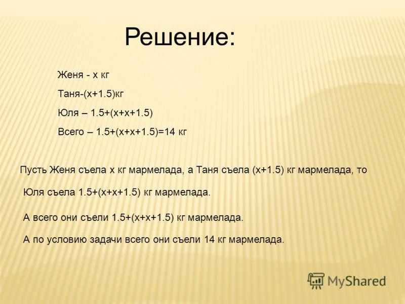 Решение: Женя - х кг Таня-(х+1.5)кг Юля – 1.5+(х+х+1.5) Всего – 1.5+(х+х+1.5)=14 кг Пусть Женя съела х кг мармелада, а Таня съела (х+1.5) кг мармелада, то Юля съела 1.5+(х+х+1.5) кг мармелада. А всего они съели 1.5+(х+х+1.5) кг мармелада. А по услови