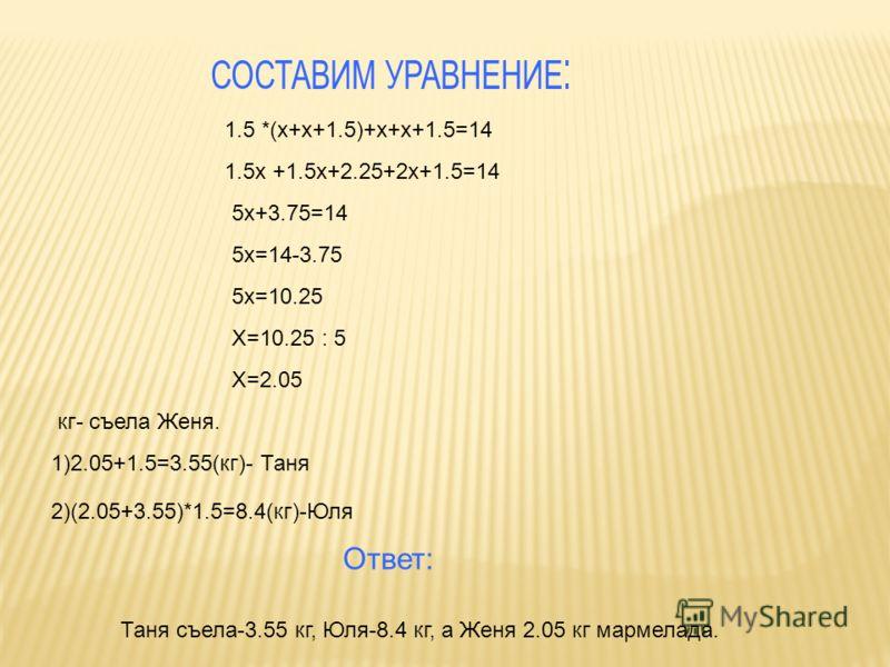 СОСТАВИМ УРАВНЕНИЕ: 1.5 *(х+х+1.5)+х+х+1.5=14 1.5х +1.5х+2.25+2х+1.5=14 5х+3.75=14 5х=14-3.75 5х=10.25 Х=10.25 : 5 Х=2.05 1)2.05+1.5=3.55(кг)- Таня 2)(2.05+3.55)*1.5=8.4(кг)-Юля кг- съела Женя. Ответ: Таня съела-3.55 кг, Юля-8.4 кг, а Женя 2.05 кг ма