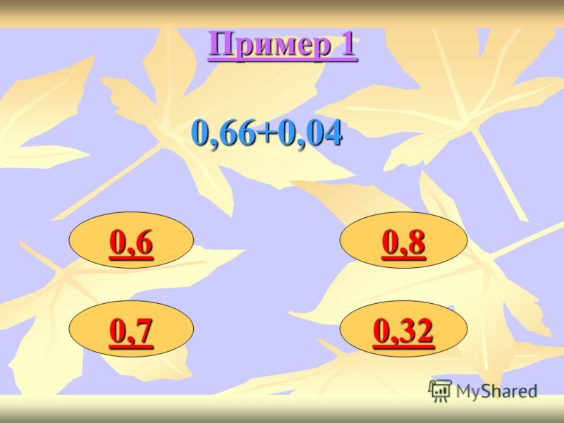 Примеры решения Пример 1 0,25+12,3 Решаем в столбик +0,25 +0,25 12,30 12,30 12,55 12,55 Ответ- 12,55 Пример 2 15,236+147,2 Решаем в столбик +15,236 +15,236 147,200 147,200 162,436 162,436 Ответ- 162,436 Реши все примеры