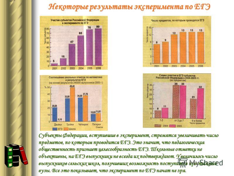 Некоторые результаты эксперимента по ЕГЭ Субъекты Федерации, вступившие в эксперимент, стремятся увеличивать число предметов, по которым проводится ЕГЭ. Это значит, что педагогическая общественность признает целесообразность ЕГЭ. Школьные отметки не